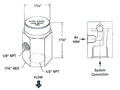 Vacuum Breaker on check valve how it works